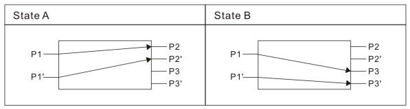 Fs D1*2 Optical Switch 5.jpg
